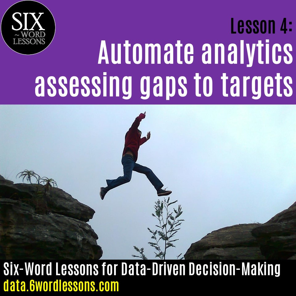 Six-Word Lessons for Data-Driven Decision-Making