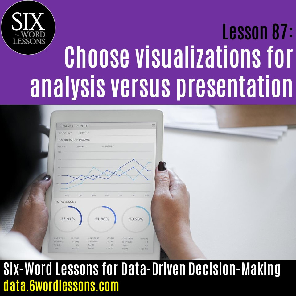 Six-Word Lessons for Data-Driven Decision Making